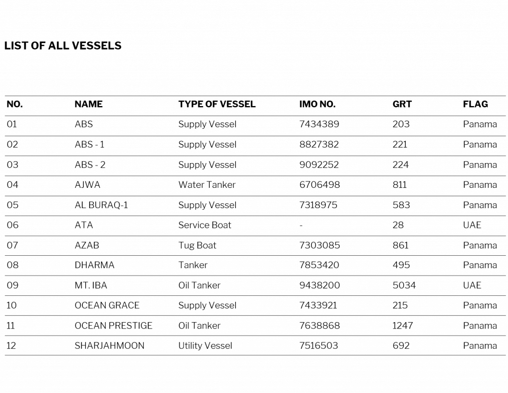 List of Vessels